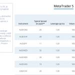 CapitalPanda MetaTrader 5